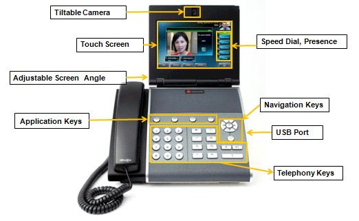 polycom vvx1500 phone w callouts Review: Polycom VVX 1500 Business Media Phone
