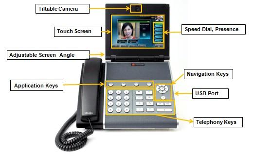 polycom_vvx1500_phone_w_callouts