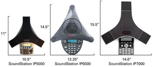 SoundStation Family Top view 500 Review: The Polycom SoundStation IP5000 Conference Phone