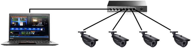 Security camera compatibility - Hardware Compatibility