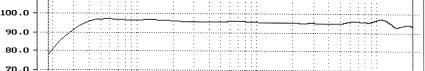 Behringer B2031A response plot cropped 440 pixels