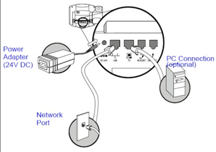 Poly  Soundpoint Ip 550 Ip 650 Reviewed on internet wiring diagram