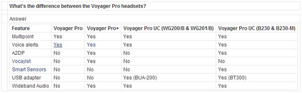 Comparing Voyager Pro Models-600