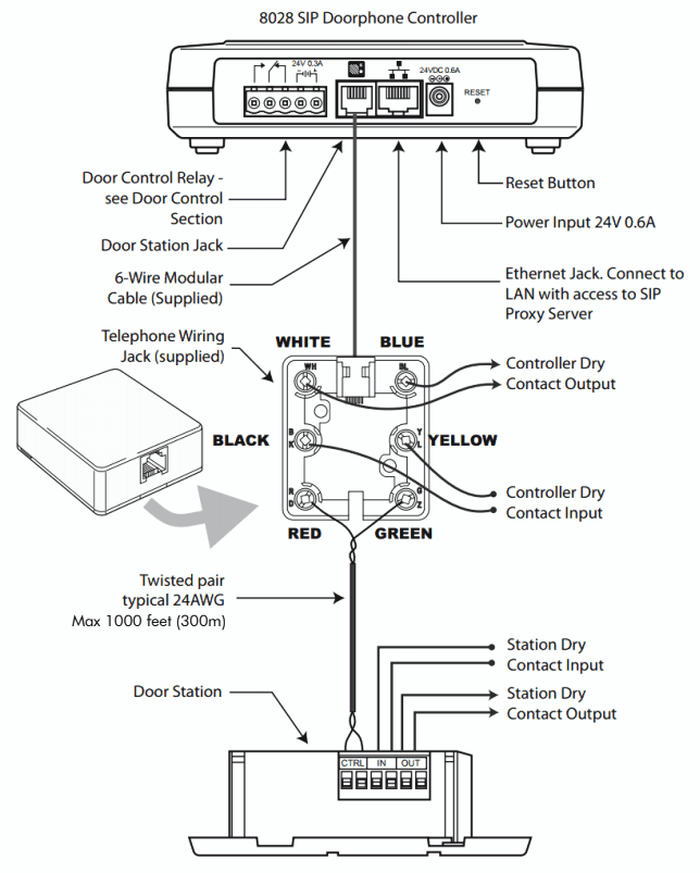 wiring diagram for 1996 club car 48 volt review: algo communications 8028 sip door phone – graves ... #4