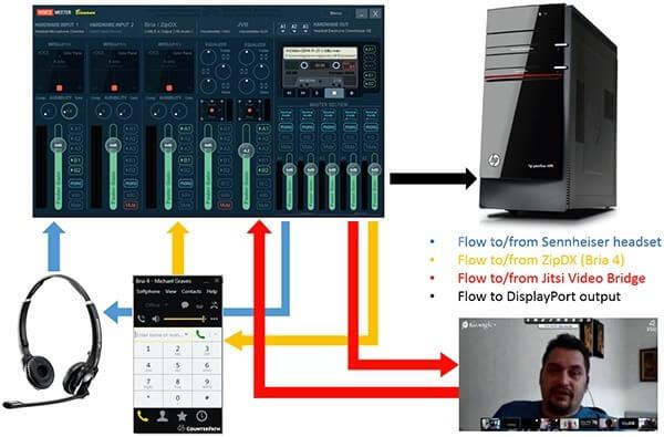 VoiceMeeter-JVB-Bria-HP-Flow
