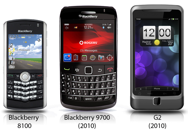 A chronology of smart phones that I've owned; from Blackberry Pearl to T-Mobile G2. Shown proportionally sized.