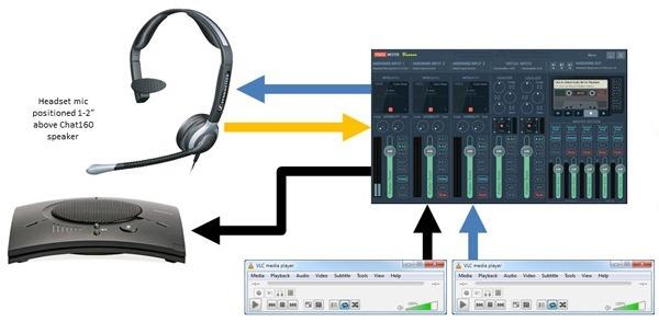 headset-test-methodology