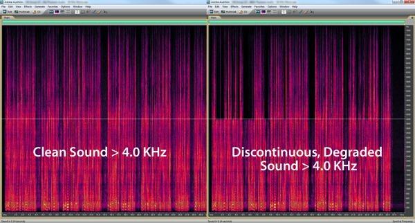 Bad vs Good Sound Comparison (600px)