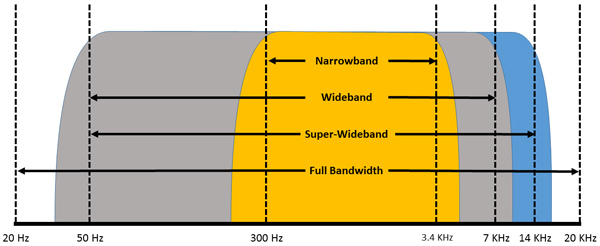 audio bandpass ranges.jpg