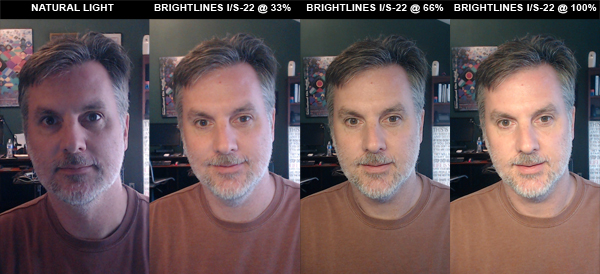 Comparative presentation of natural light vs I-22 at 33%, 66% and 100%